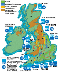 BGS © NERC 1998 - statistics for the use of groundwater across the UK